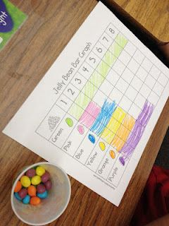 Graphing in Kindergarten...with jellybeans