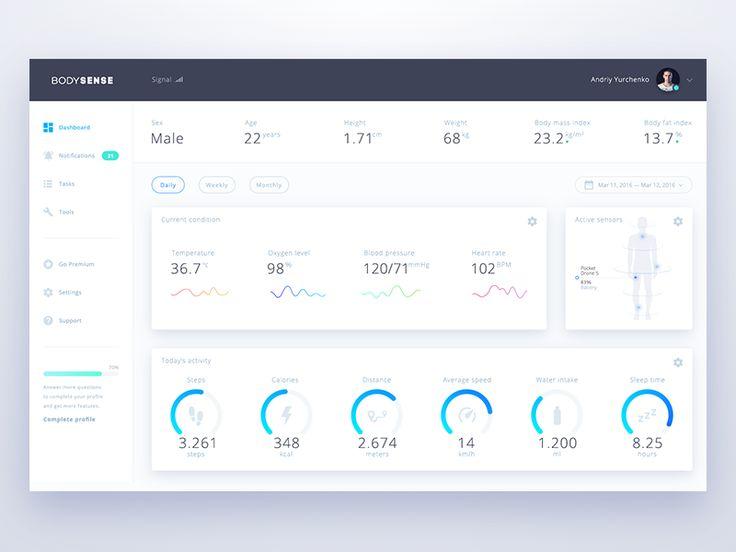 362 best UX / UI / dashboards images on Pinterest | Dashboard ...