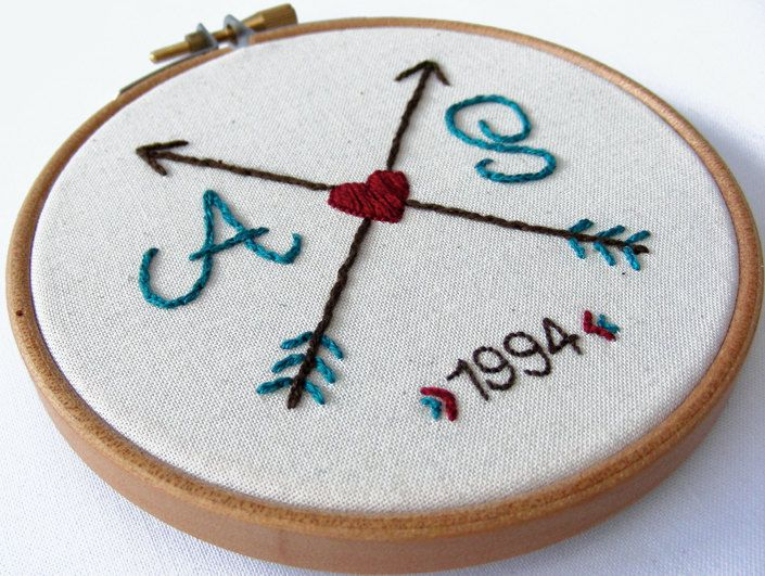 Embroidery Wedding Hoop - Custom Designed Hand Embroidered Southwestern Inspired Wedding 6 Inch Hoop Wall Art. $45.00, via Etsy.