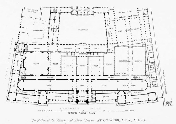 Projected Completion Plan Of The Victoria And Albert