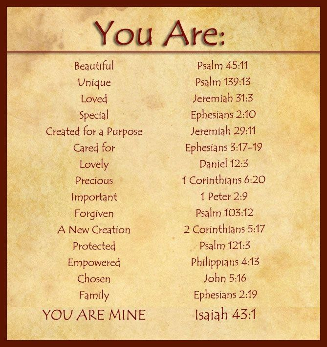 Uplifting Quotes From the Bible | You Are.. from The Bible. | Inspirational Quotes