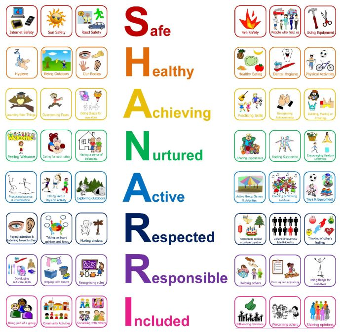 Brighten up your setting and demonstrate how you get it right for every child by…