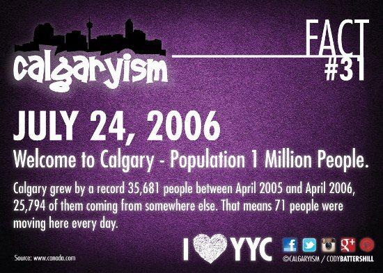 The 1million population milestone in Calgary