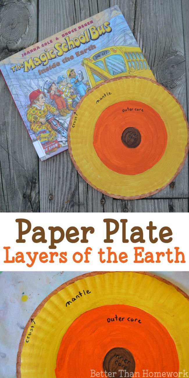 earth science paper ideas 10042018 here are 7 fast activities for earth  home / holidays / 7 fast activities for earth day and free printables  a great way to tie in earth day science.
