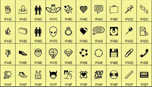 unicode smiley emoticons: unicode smiley emoticons