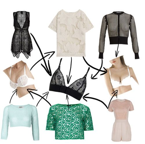 Try a soft feminine bra with crochet pieces.. http://blog.misa.com.au/how-to-do-underwear-as-outerwear/