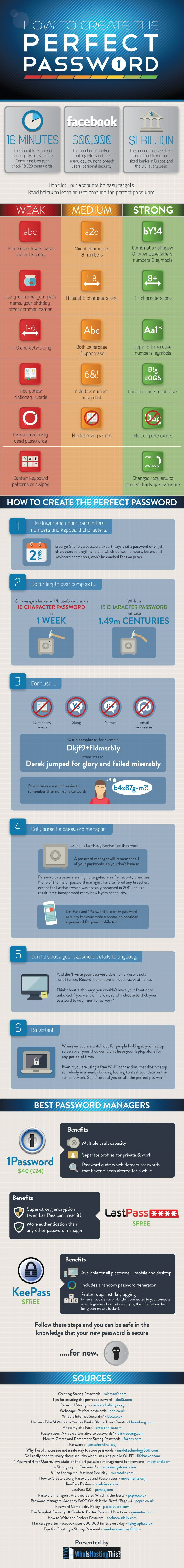 Cómo crear contraseñas perfectas Vía: WhoisHostingThis #infografia #infographic #internet