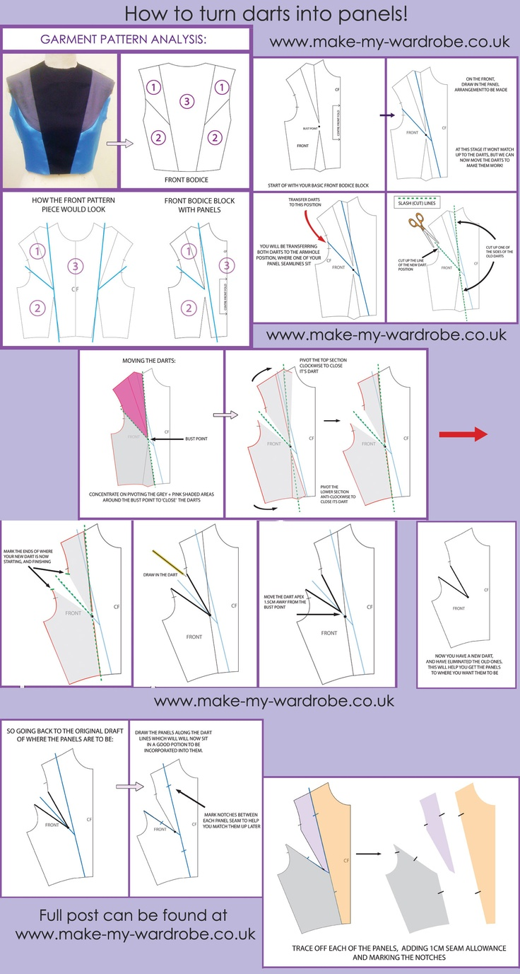 How to get rid of darts and turn them into interesting panels on the bodice block! For more tutorials and information about pattern cutting and making, go to www.make-my-wardrobe.co.uk Make your own fashion, and design the way you want :)