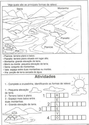 Professora Adriana Nicolodelli: Relevo - Geografia