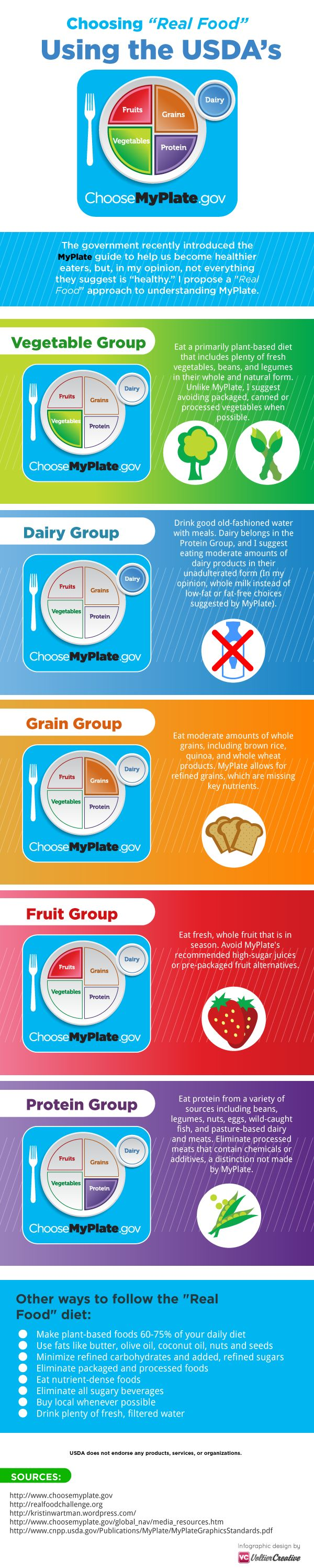 best 10 food group pyramid ideas on pinterest my food pyramid
