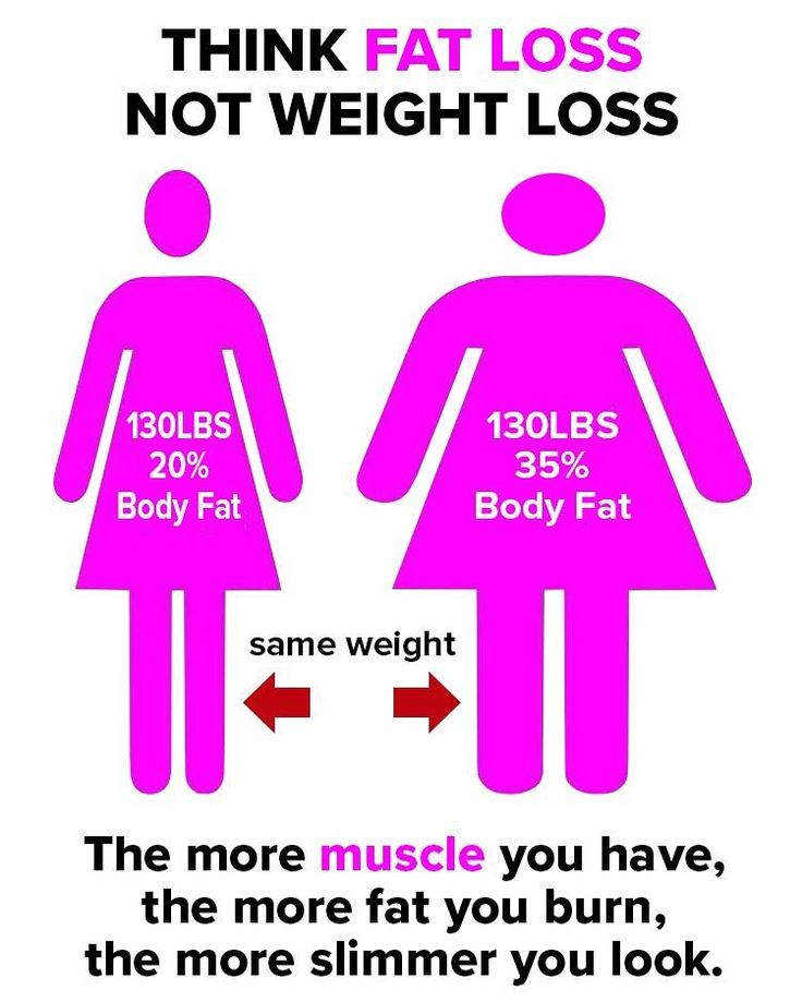 "Diet without weight training will make you ""skinny fat"". You need to lift weights in order to reshape your body. ##ketobabe #ketobaberocks #vegan #veganketo #ketovegan #veganketogenic #ketogenicvegan #keto #ketogenic #ketodiet #ketogenicdiet #ketosis #ketones #burnfatnotcarbs #carbskill #lchf #lowcarbhighfat #fatloss #fatlossjourney #weightloss #weightlossjourney #weightlosstransformation #vegangains #veganbodybuilding #vegansofig #vegansofaustralia #weighttraining #liftweights #bodybuilding"