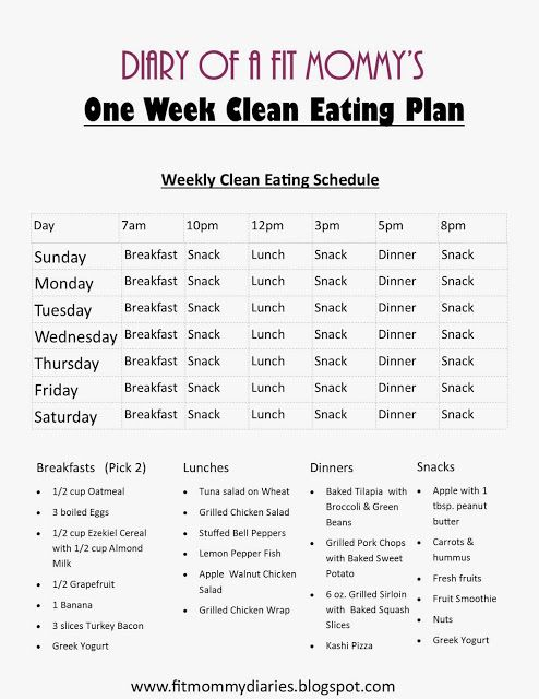 Diary of a Fit Mommy's One Week Clean Eating Plan