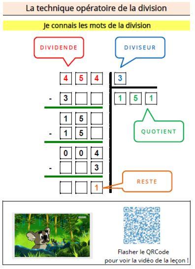 La division   Division cm1, Multiplications cm1 et Cm1
