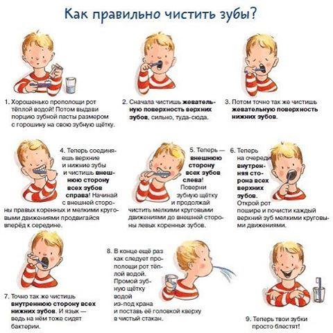 Сколько минут чистят зубки ваши детки? Сами или вы им помогаете ? И какую пасту предпочитаете ?Поделитесь с нами,другим мамам будет полезно