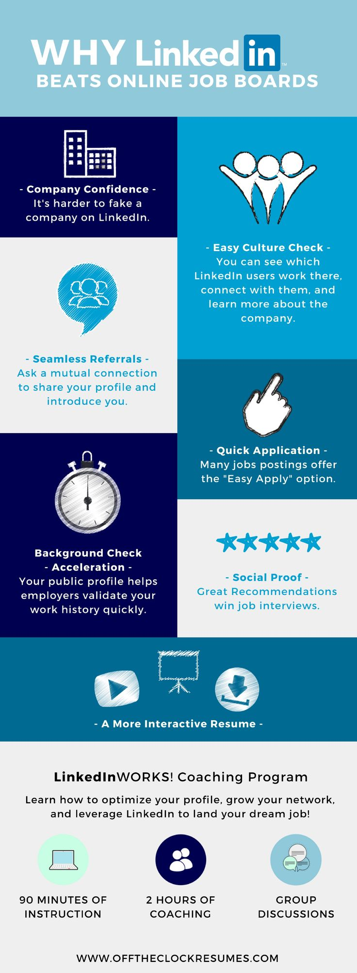 Why LinkedIn Beats Online Job Boards 123