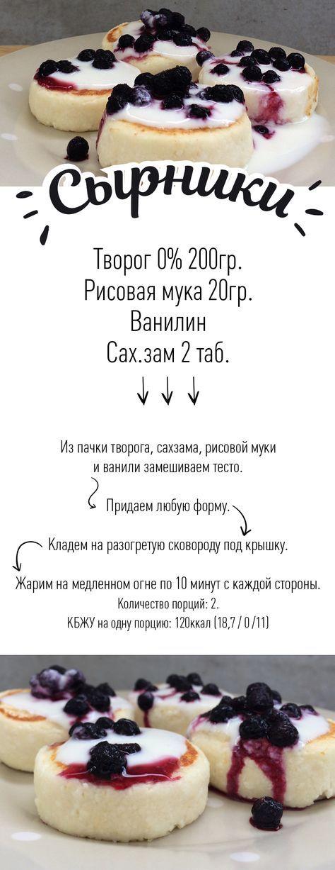 пп рецепт, сырники пп, сырники без яиц, рецепты с рисовой мукой, рецепты пп на русском, annafood
