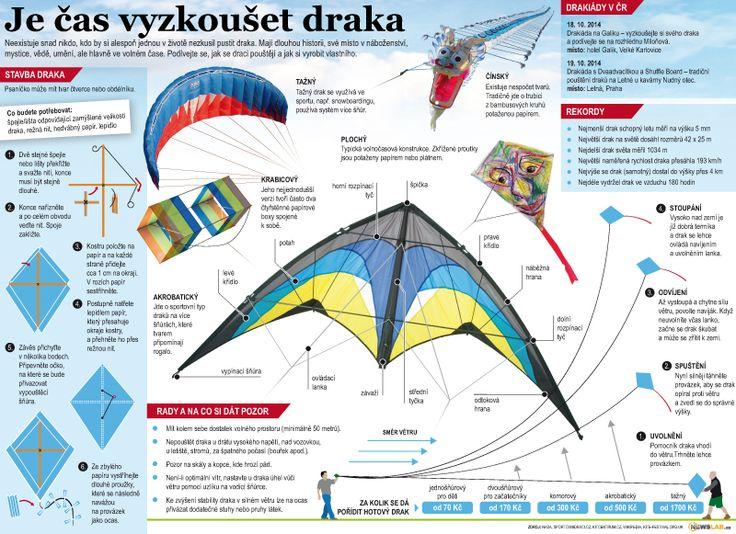 Draci / Kites