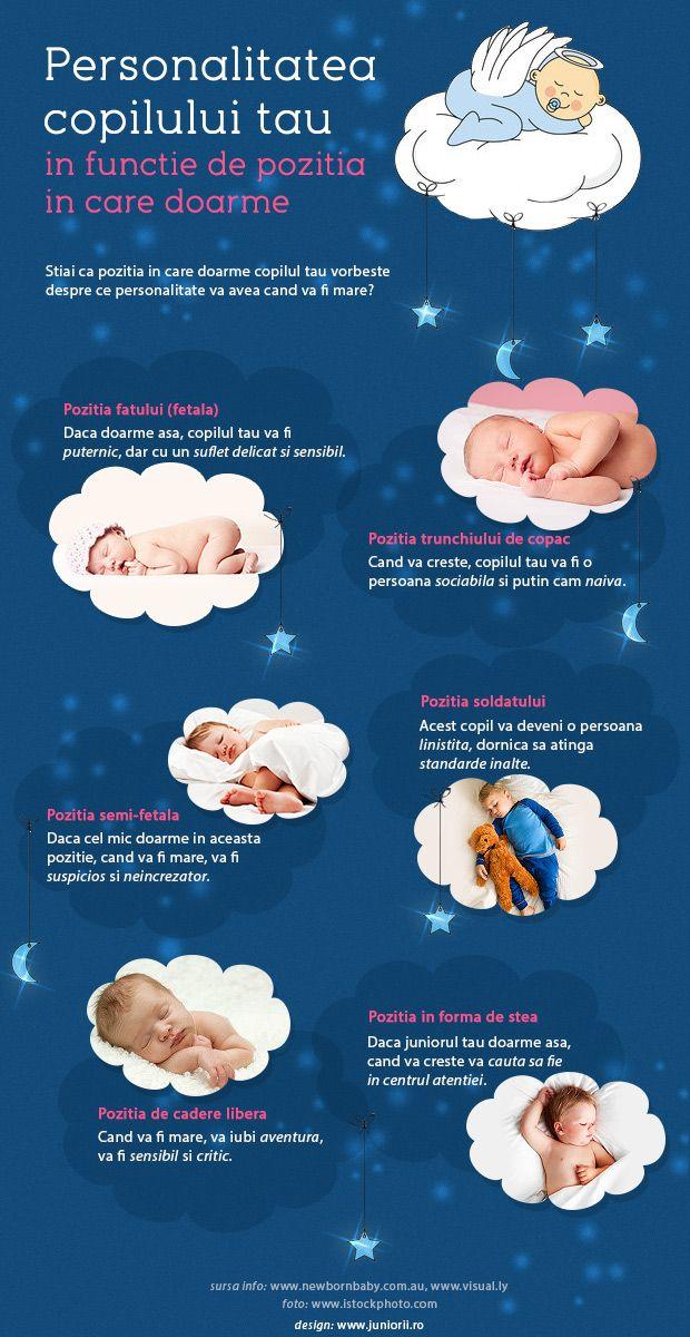 Personalitatea copilului in functie de pozitia in care doarme