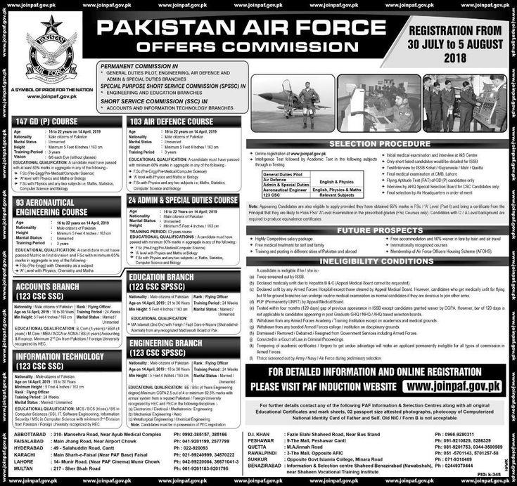 Pak Air Force 3600 Jobs 2018 Air force jobs, Jobs in