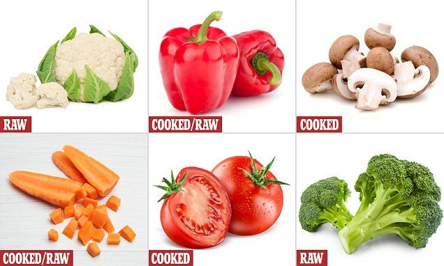 Dietitians Marjorie Green and Marita Moore revealed to Good Housekeeping which vegetables to eat raw and which to cook to gain the maximum nutrients from them.