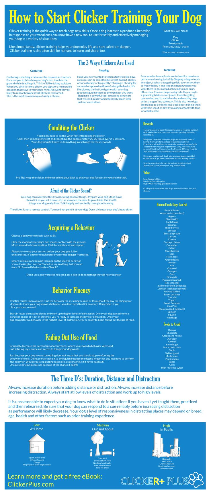 Infographic - How to Start Clicker Training Your Dog Read more in http://natureandhealth.net/
