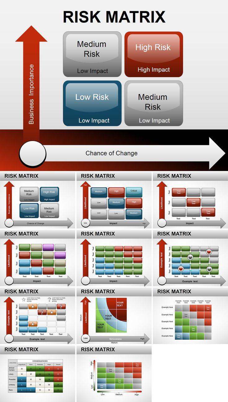 Risk Matrix PowerPoint chart                                                                                                                                                      More