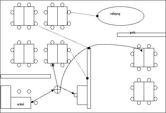 Kooperativ tanulas-tanitas