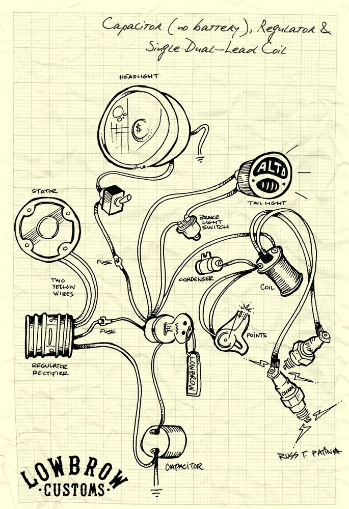 17 best images about bikes suzuki cafe racer lowbrow customs motorcycle wiring diagram capacitor no battery regulator and single dual lead coil