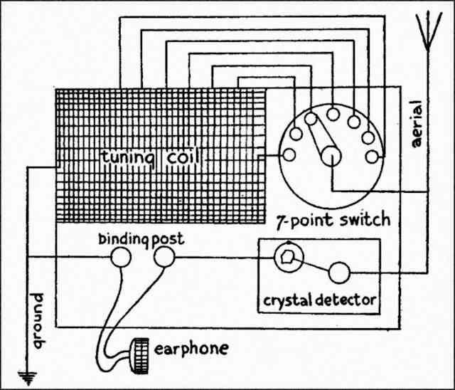 s 1920 schematics radio Vintage Zenith Radio Model Numbers