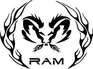 Custom camo  ram symbol    ... ram tribal logo nature camo dodge decals automotive stickers ram head