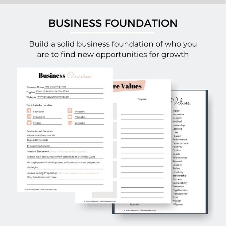 Business Plan Template Business Planner, Small Business