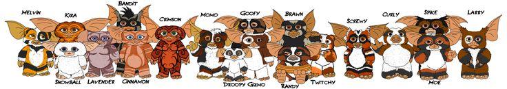 Gremlins - Gizmo and his Mogwai group by GearGades.deviantart.com on @DeviantArt
