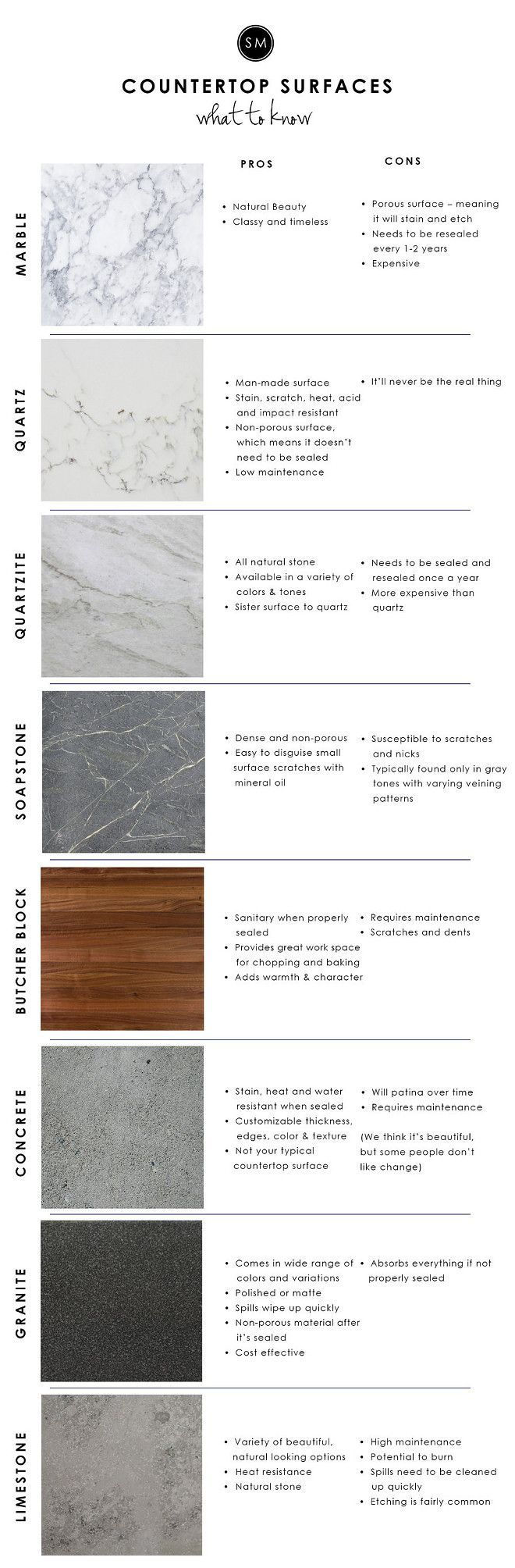 Countertops - Pros and cons about Marble, Quartz, Quartzite, Soapstone, Butcher Block, Concrete, Granite, Limestone