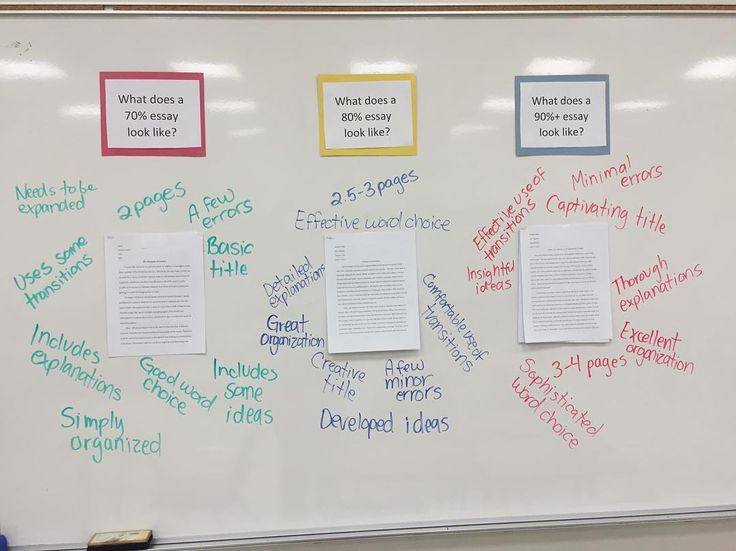 essays language arts The language arts journal of michigan is a peer-reviewed journal published by   review of professional works or young adult fiction, and essays, short fiction,.