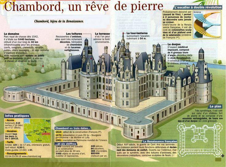 Le château de Chambord                                                                                                                                                                                 Plus