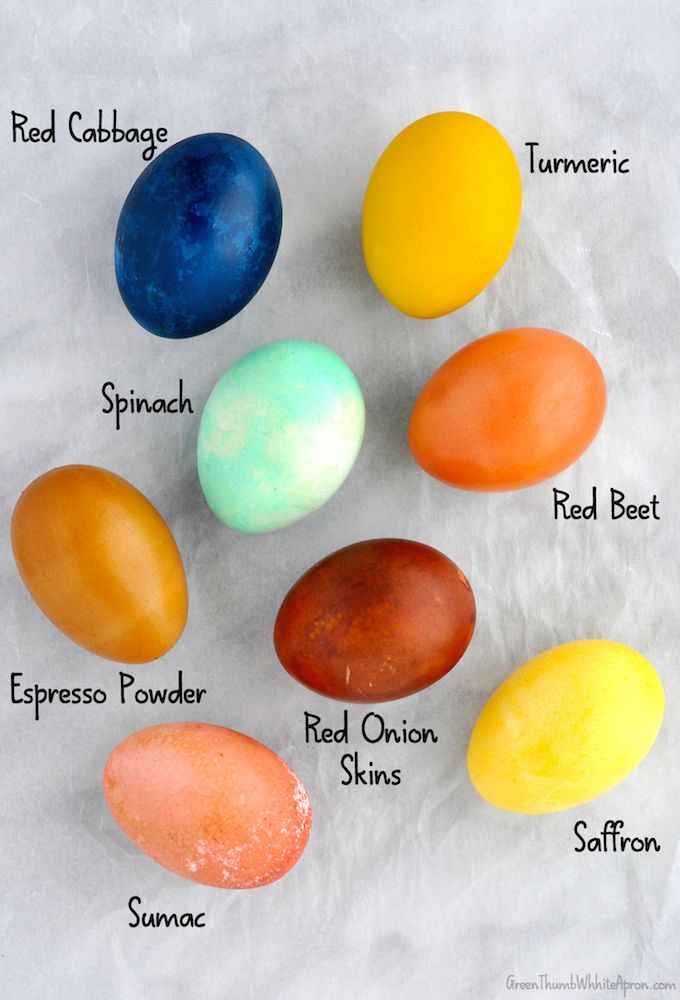 How would you like to find *these* eggs in your #Easter Basket?  GreenThumbWhiteApron.com | How To Naturally Dye Easter Eggs | http://www.greenthumbwhiteapron.com