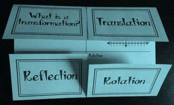 This foldable is organized into the following four tabs:  1. What is a transformation?  (Definiton of transformation and congruence transformation) 2. Translation (rules & one example) 3. Reflection (rules for a reflection over the x- and y-axis & one example) 4.