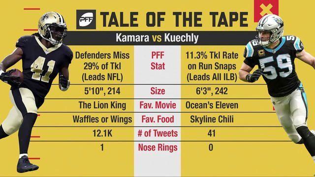 Kay Adams: Alvin Kamara vs Luke Keuchly is a key matchup to watch