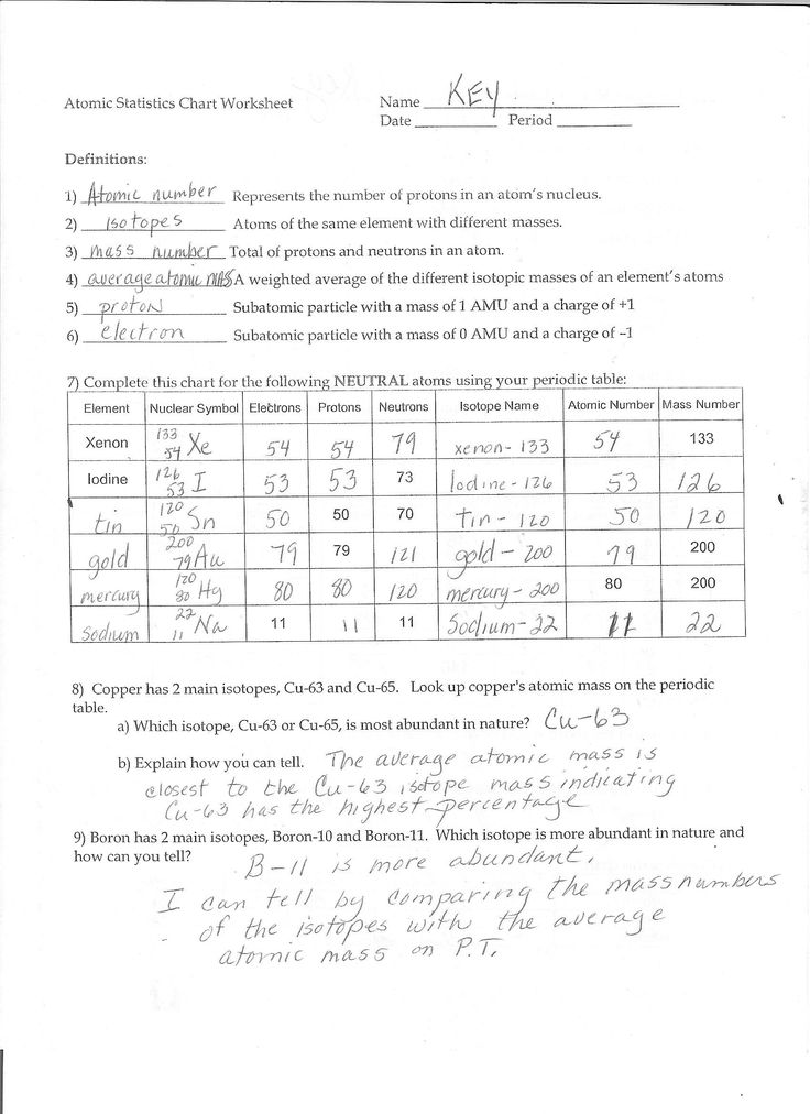 Atomic Structure Worksheet Answers Chemistry Worksheet ...