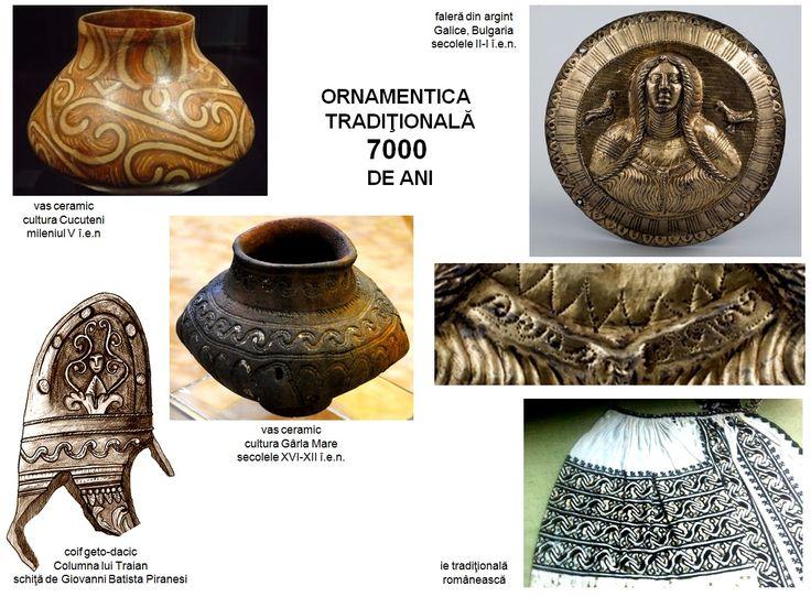7000 de ani de continuitate în ornamentica magico-spirituală