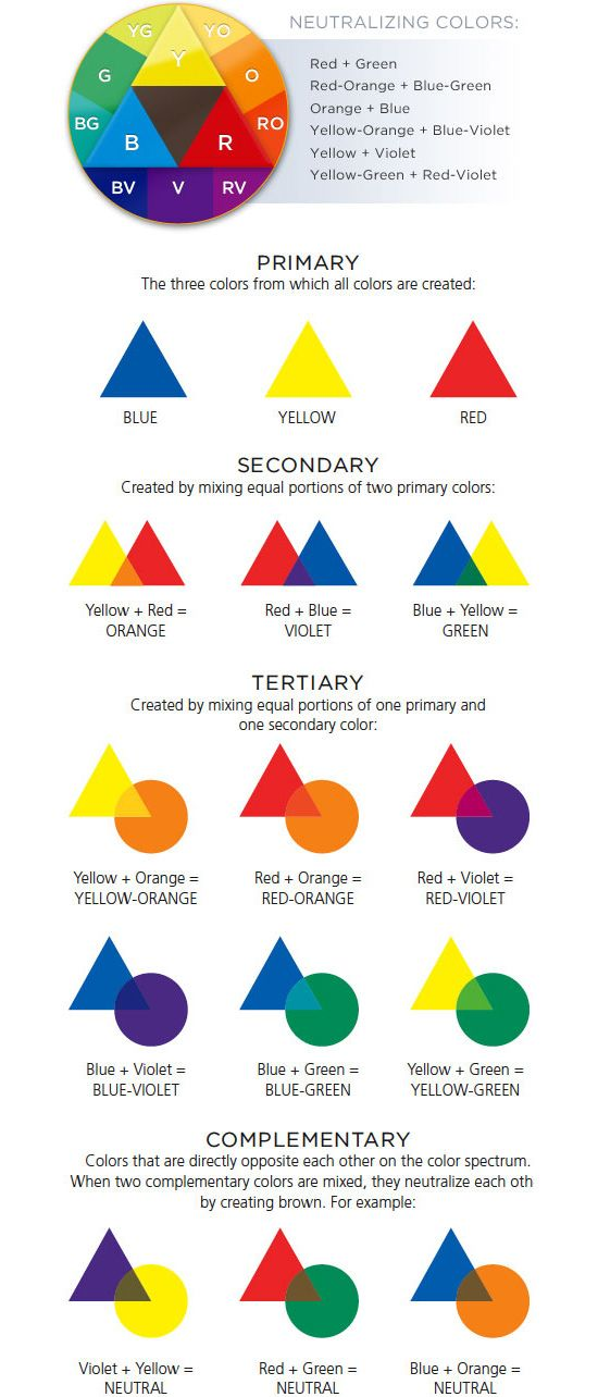 Neutralizing colors http://www.hongkiat.com/blog/cheatsheet-graphic-designers/