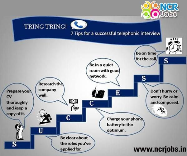 7 #Tips For A #Successful Telephonic #Interview!! www.ncrjobs.in #Jobs #NCRJobs #Career #ITJobs #GovtJobs #Resume