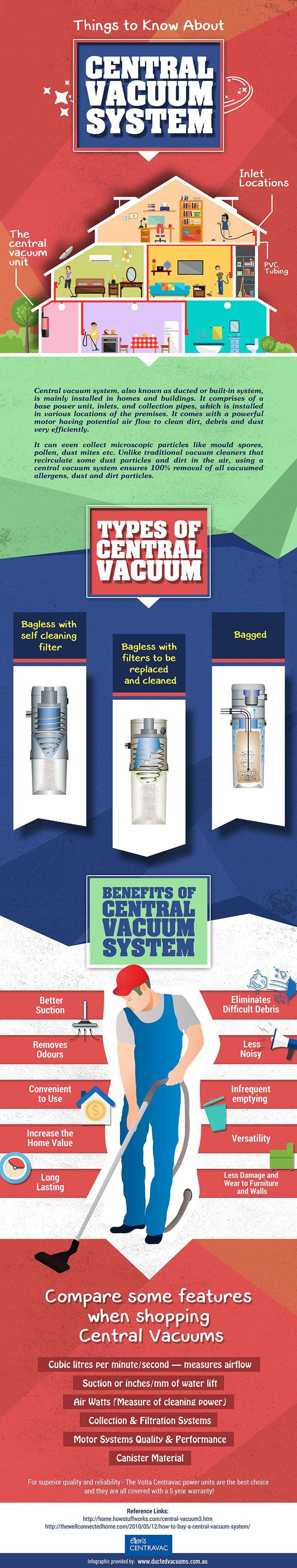 What is Central Vacuum System and how it works?