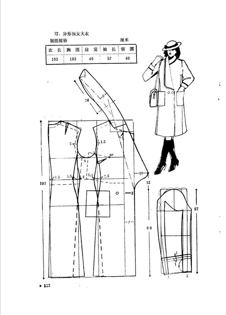 fashion 1986
