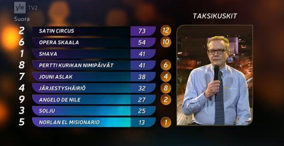 eurovision armenia lyrics