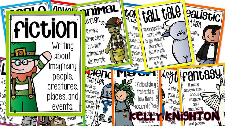 29 Reading Genre (Fiction and Non-Fiction) and Text Type Posters. Nice addition to your reading, literature, and/or writing centers!