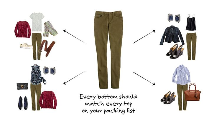 Pack 20 Outfits in One Carry-On via @Marissa Hereso   stylebook App: Closet Organizer