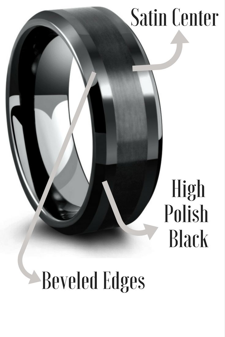 Mens modern black tungsten wedding band designed with satin center stripe and high polish beveled edges. This makes such a unique mens wedding band. It is both durable and comfortable.