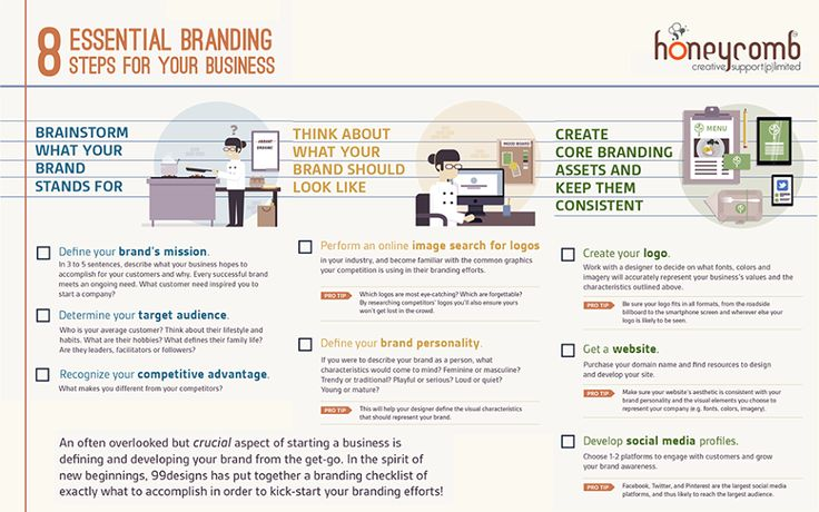 8 Essential Branding Steps For Your Business #internetMarketing #DigitalMarketing