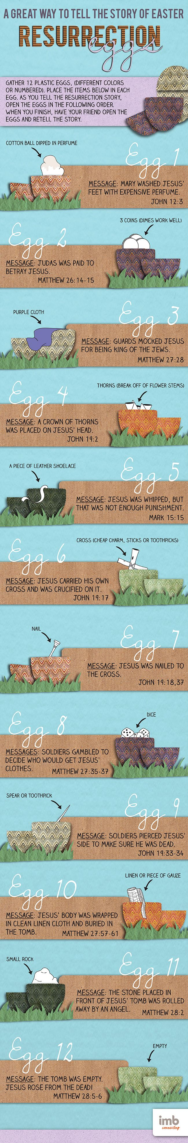 Great idea for easter egg evangelism. Try it. Christian workers in East Asia do this each year. #eggEV Resurrection eggs share Christ | AsiaStories